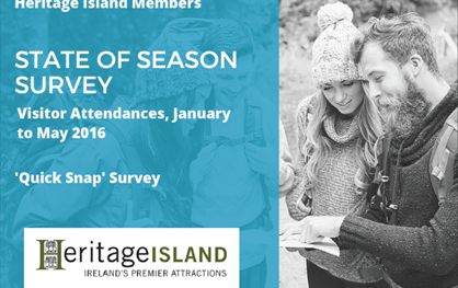 State of Season Survey, January to May, 2016